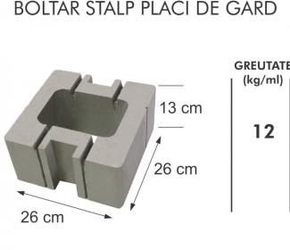 Model gard 015